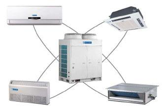 7 Reasons to Select VRF HVAC Technology for your New Air Conditioning