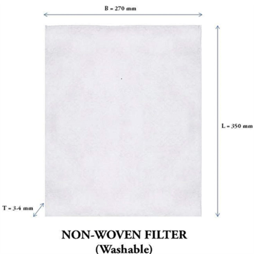 AC Pre Filter for AIR PURIFIERS  (4 Sheets)  2 Set